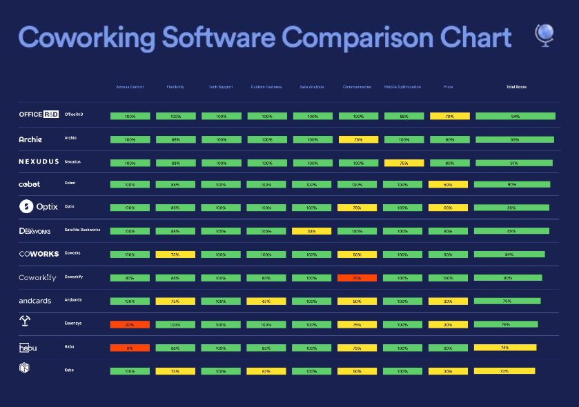 Coworking chart preview (4)